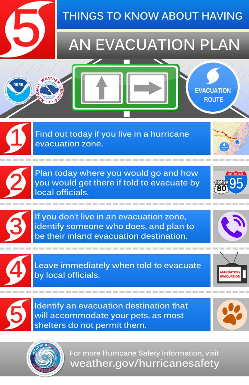 hurricane-evacuation-infograph